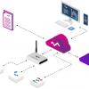 efento cloud platform